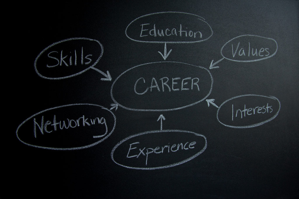 career coaching in glasgow